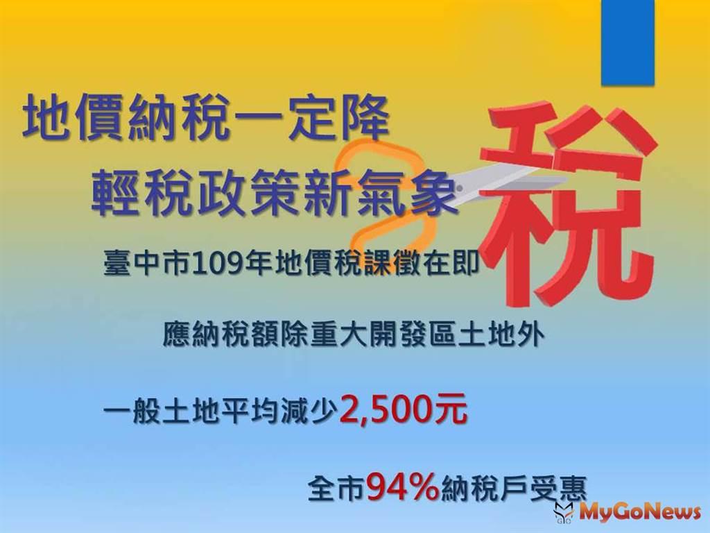 中市11月地價稅調降 納稅人受益(圖:台中市政府)