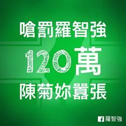 遭監察院查帳 羅智強再嗆陳菊:直接罰120萬元