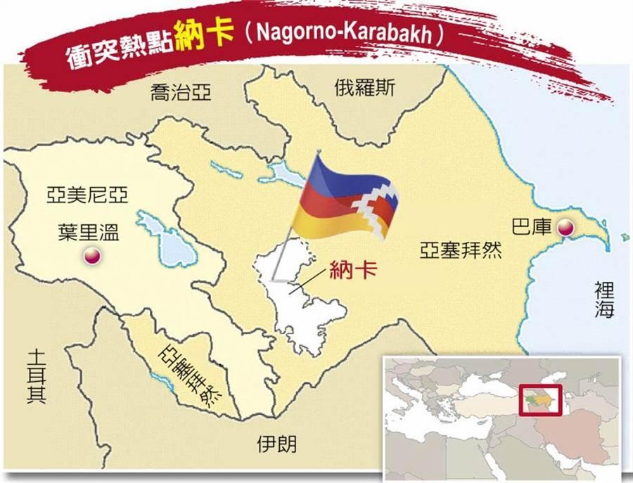 衝突熱點納卡(Nagorno-Karabakh)。(圖/資料照,整理:施施)