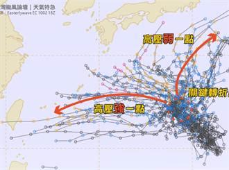 國慶連假恐遇颱風攪局 影響路徑曝光