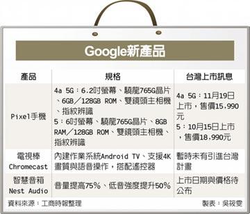 Google秀新硬體 供應鏈受惠