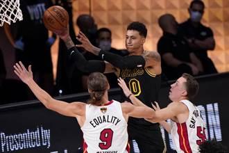 NBA》湖人2比0超冷靜 庫茲馬:沒人慶祝