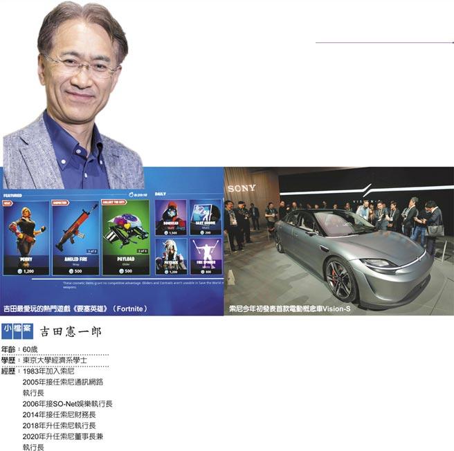 吉田憲一郎小檔案吉田最愛玩的熱門遊戲《要塞英雄》(Fortnite)索尼今年初發表首款電動概念車Vision-S圖/路透