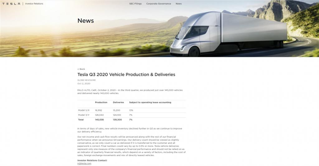 Tesla 公布了 2020 年全球第三季產量與交車量