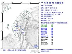 10:05高雄發生規模4.5地震 最大震度高雄4級