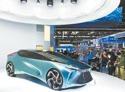 北京車展 承載行業復甦眾望