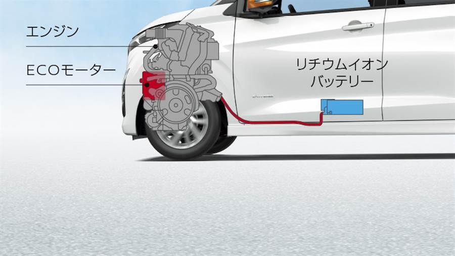 傳中華汽車計畫導入 Mitsubishi eK X ,輕自動車真有機會重現台灣市場?