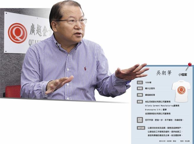 吳朝筆小檔案 廣越企業總經理吳朝筆接受專訪,暢談公司未來發展。圖/王德為