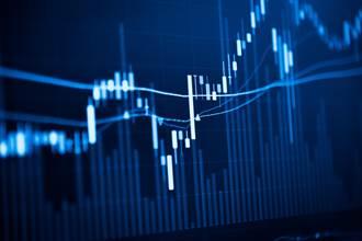 外資投資A股 第3季帳上暴賺2300億人幣