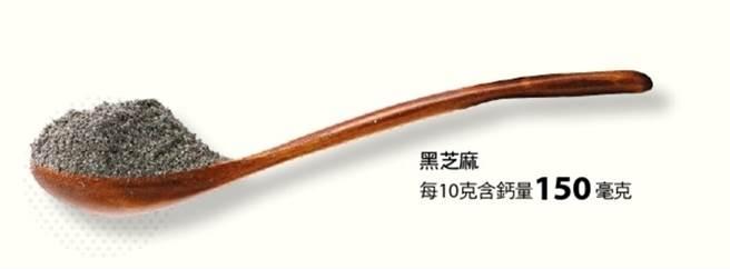每十克的黑芝麻含鈣量有150毫克。(圖片來源:康健雜誌)