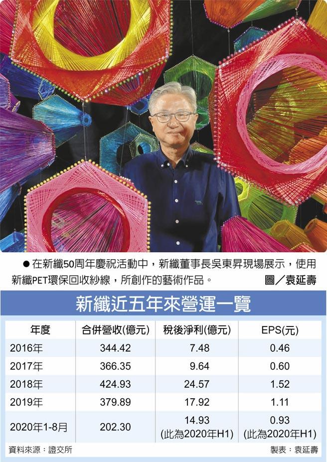 新纖近五年來營運一覽 在新纖50周年慶祝活動中,新纖董事長吳東昇現場展示,使用新纖PET環保回收紗線,所創作的藝術作品。圖/袁延壽
