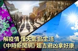 解疫情 懂天氣 品生活 《中時新聞網》強運拿好康