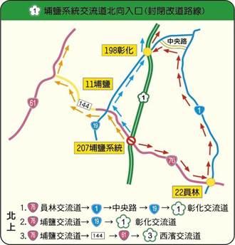 國慶連假封閉埔鹽系統交流道 鹿港15處停車場提供1827車格