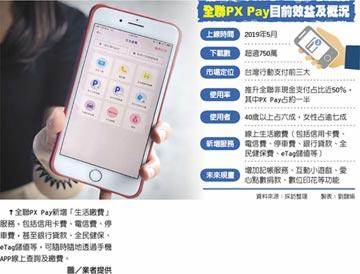 全聯尬超商 推PX Pay線上繳費