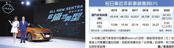 新Sentra預售開紅盤... 裕日車Q4銷售 挑戰萬輛