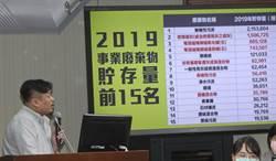 學甲爐碴引社會關注  綠委建議修廢清法