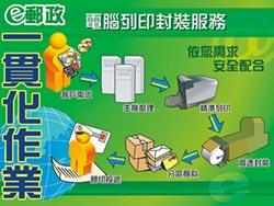 中華郵政電子郵件服務 邁向新紀元