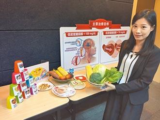 改正生活習慣 預防心血管疾病