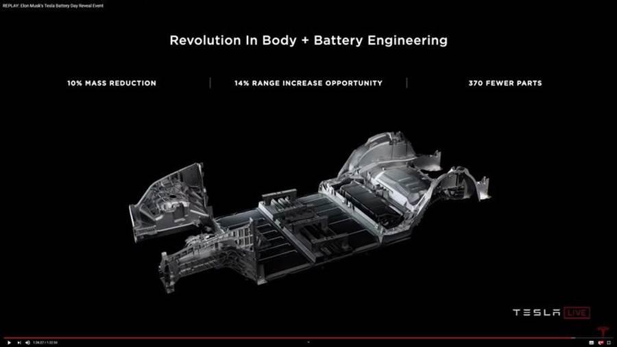 德國製 Tesla Model Y 將使用 4680 電池與新車身設計