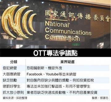 OTT專法 遭批有三漏洞