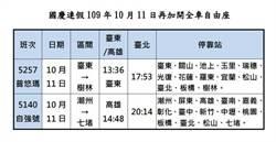 台鐵國慶北上加開班次 1058個座位11日現場售票