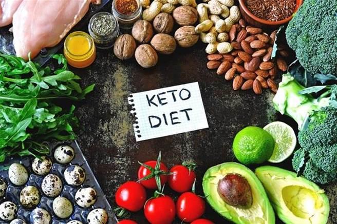 生酮飲食是一種以低碳水化合物、適量蛋白質、高脂肪的飲食方式。(達志影像/shutterstock)
