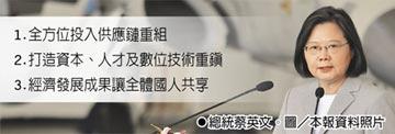 總統國慶演說 聚焦新經濟三策