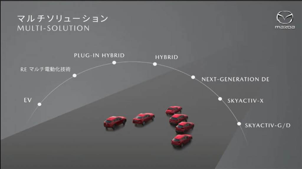 轉子引擎增程型技術終於要來!Mazda MX-30 RE-Extender 電動車 2022 年發表!