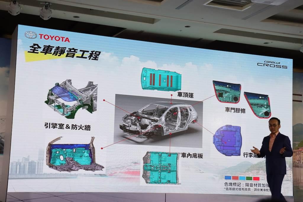 76.5 萬雙動力、六規格,國產小型 SUV 殺手 Toyota Corolla Cross 正式發表!