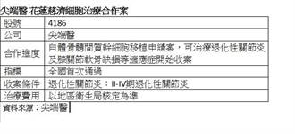 台灣首件獲准 尖端醫、花慈將執行自體骨髓幹細胞治療計畫