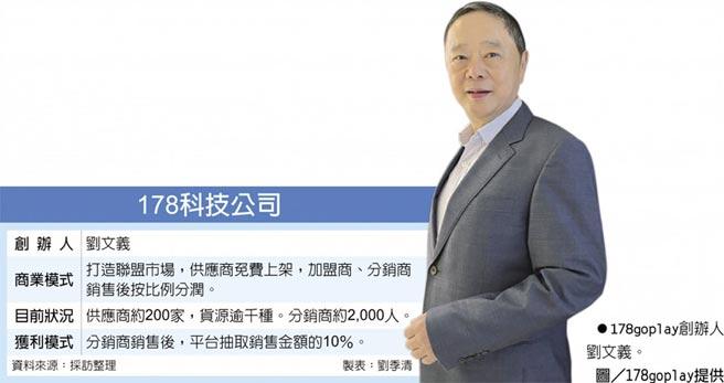 178科技公司178goplay創辦人劉文義。圖/178goplay提供