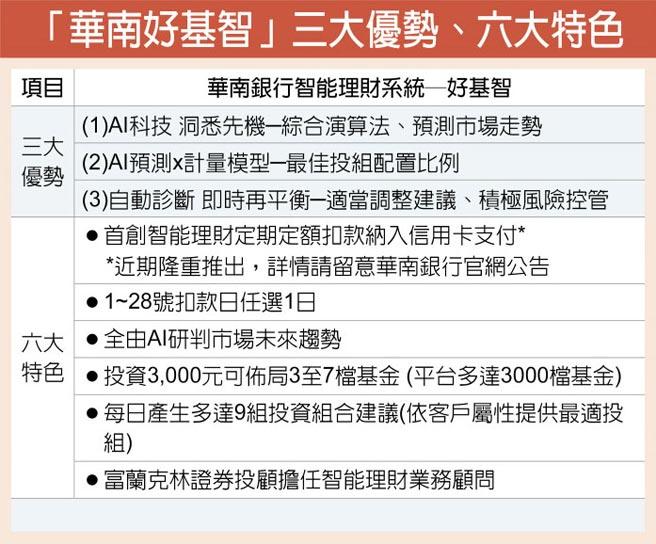 「華南好基智」三大優勢、六大特色
