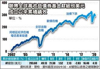 市場波動 聯博:長線思維布局高收益債