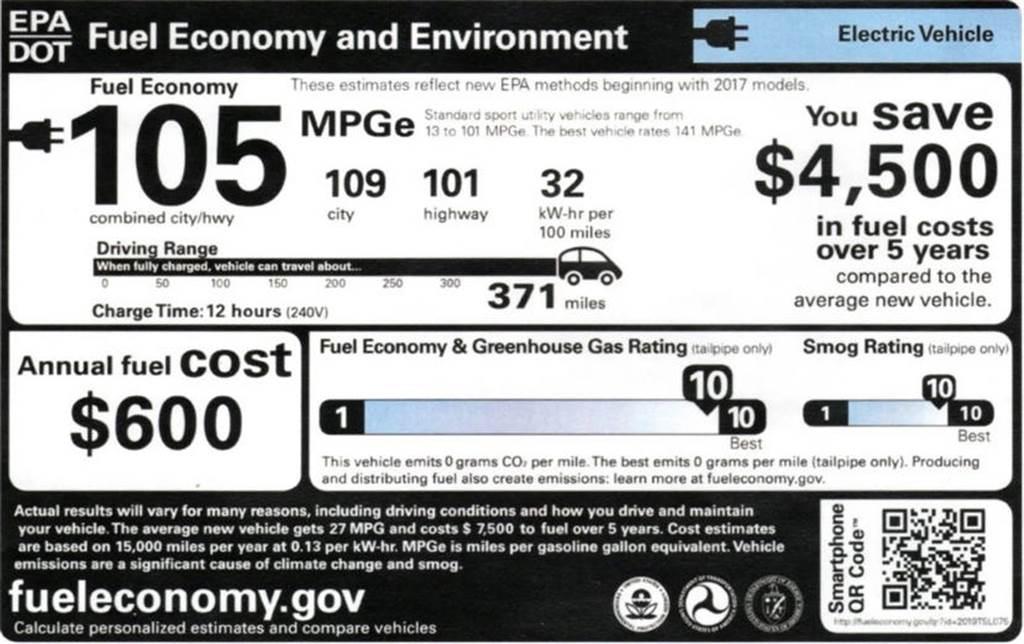 Model X 續航里程又提升!EPA 測試達 597 公里,比舊款高 6%