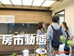 桃園不動產7月交易量MOM+20.7%,YOY+31.1%