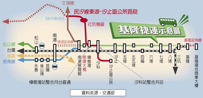 民汐線東湖-汐止區公所路段