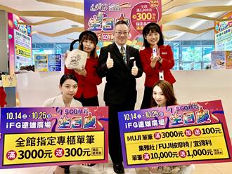 力拚20%成長!iFG遠雄廣場5GO精彩生日慶滿千送百搶客