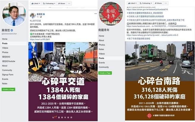 台南市長黃偉哲14日晚間PO「心碎平交道」,引發熱烈討論,目前該則貼文已遭刪除。(摘自網路/李宜杰台南傳真)