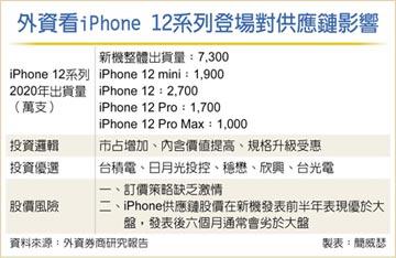iPhone12受惠股 首選台積電