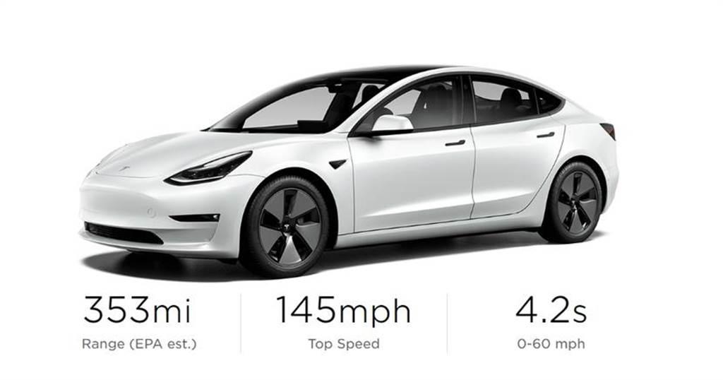 新版 Model 3 續航里程全線提升:美國 LR 版 EPA 竟暴增 50 公里!