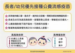 苗縣流感疫苗使用率達5成 明起暫緩50歲至64歲成人接種