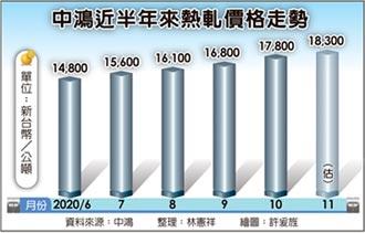 河靜鋼 逆勢調降12月盤價