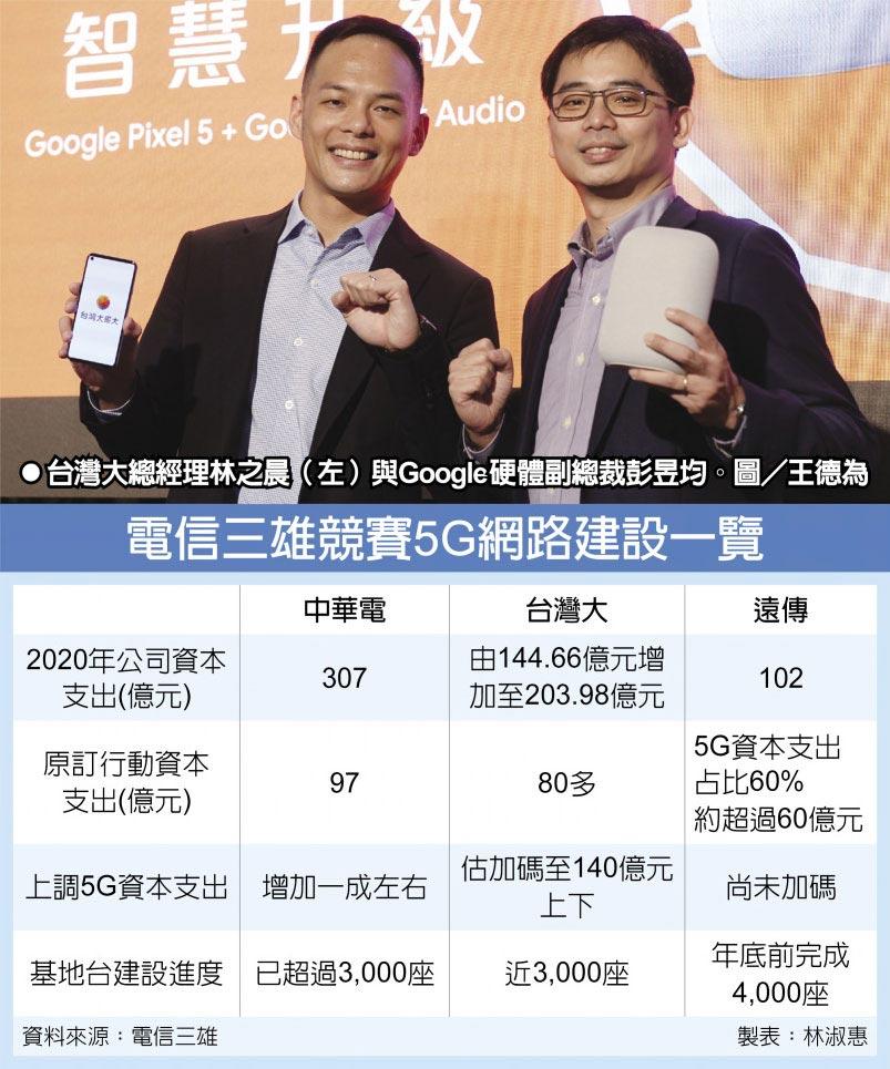 台灣大總經理林之晨(左)與Google硬體副總裁彭昱均。圖/王德為  電信三雄競賽5G網路建設一覽