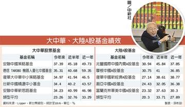 大中華、A股基金 Q4發燒星