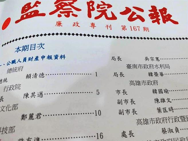 監察院公布最新廉政專刊,揭密前文化部長鄭麗君的財產變化。(張理國攝)