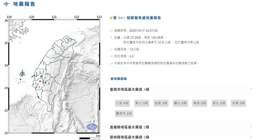 台南17日晚間發生規模4.2地震,全台南有感 (圖/氣象局)