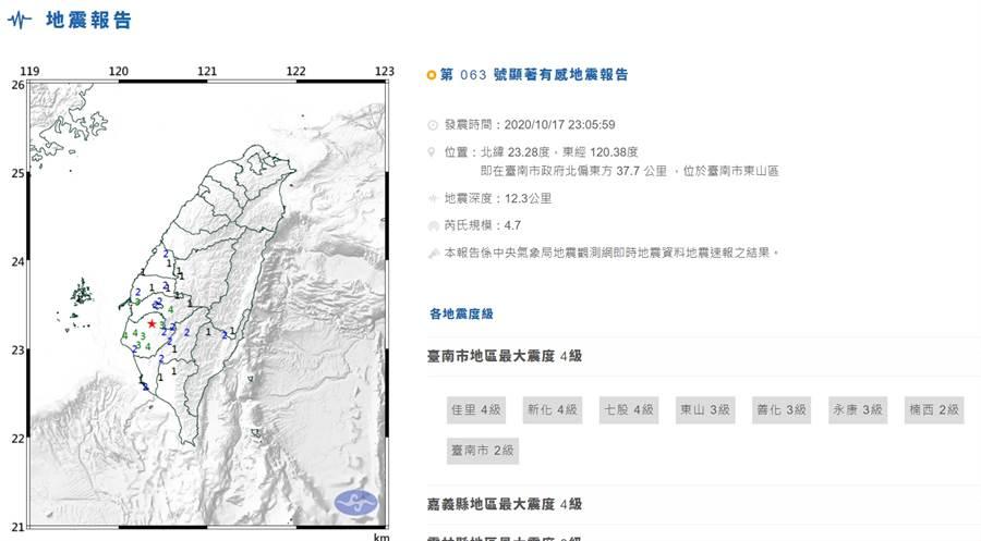 晚間11點3分後,僅隔2分鐘台南同一地點再度發生規模4.7地震 (圖/中央氣象局)