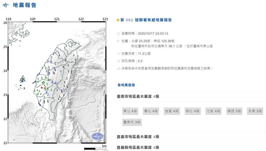 台南晚間連3震,氣象局地震測報中心指出晚間11點3分的規模5.2為主震,未來幾天不排除還會有規模4以上餘震發生 (圖/中央氣象局)
