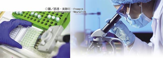 背景圖片◎圖/路透、美聯社、Freepik、      Juvenescence、Neuralink