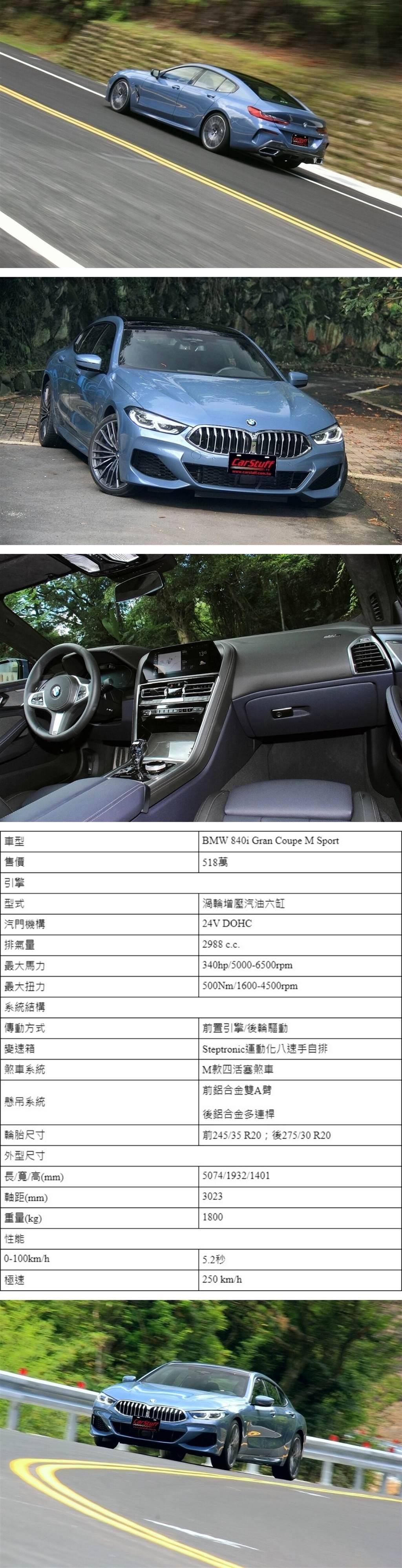 無論是動是靜,BMW 840i Gran Coupe給你滿滿「冠、酷、沛」的活力!